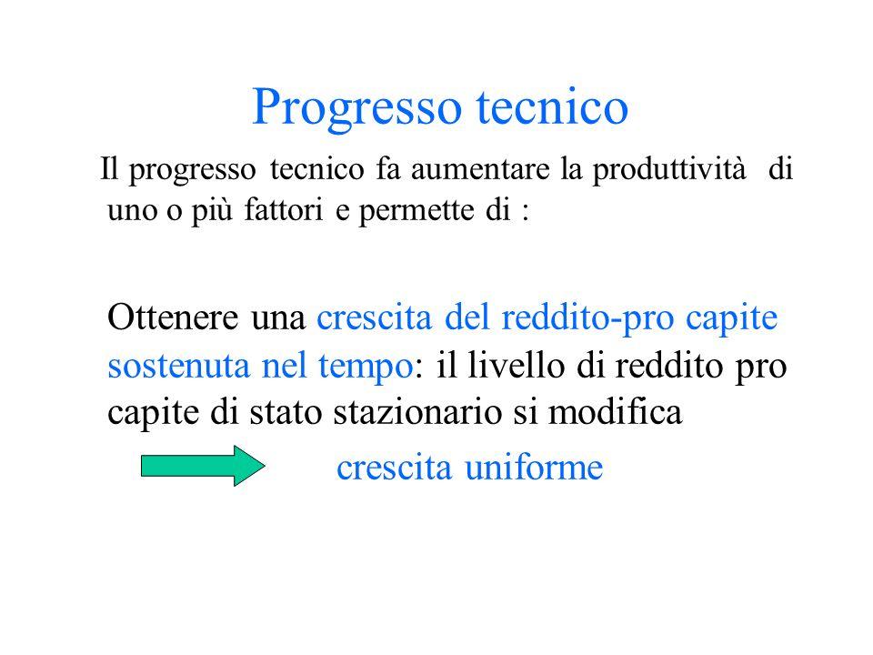 Progresso tecnico Il progresso tecnico fa aumentare la produttività di uno o più fattori e permette di :