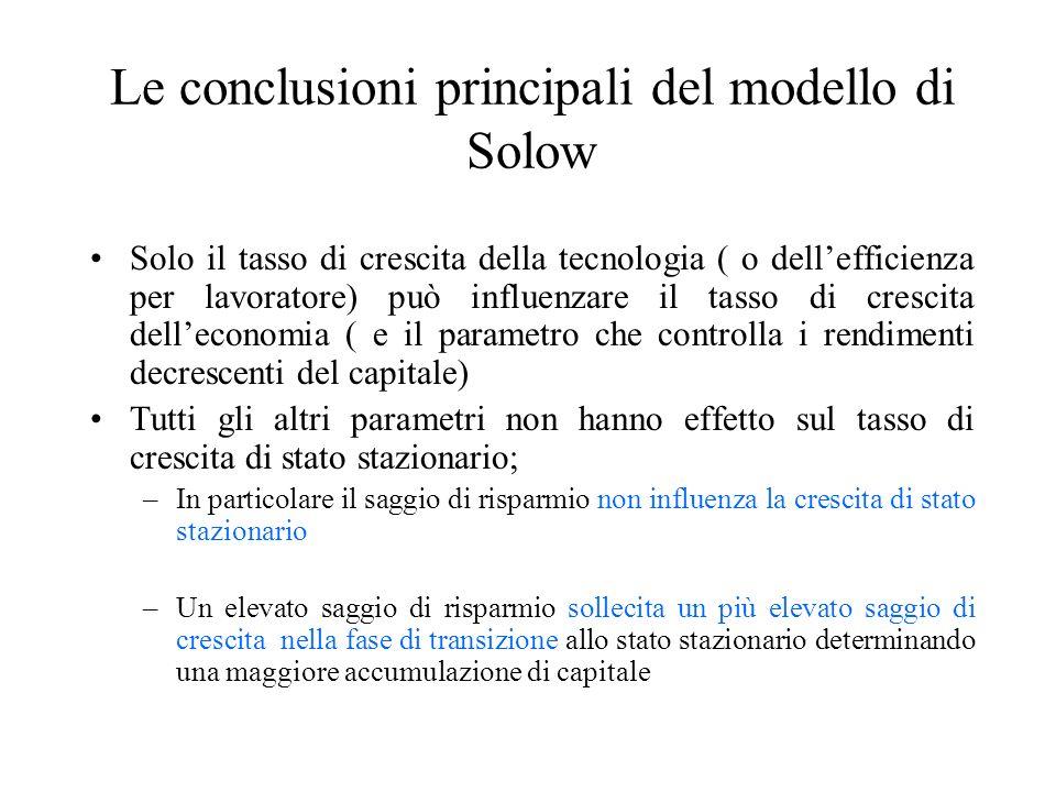 Le conclusioni principali del modello di Solow
