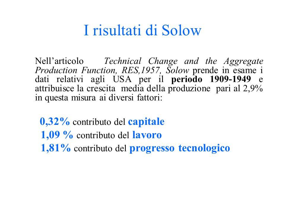 I risultati di Solow 1,09 % contributo del lavoro