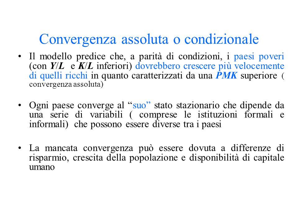 Convergenza assoluta o condizionale