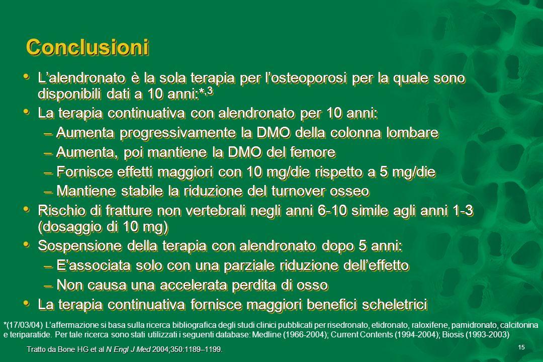 Conclusioni L'alendronato è la sola terapia per l'osteoporosi per la quale sono disponibili dati a 10 anni:*,3.