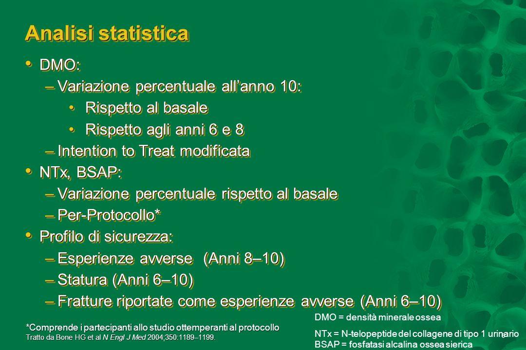 Analisi statistica DMO: Variazione percentuale all'anno 10:
