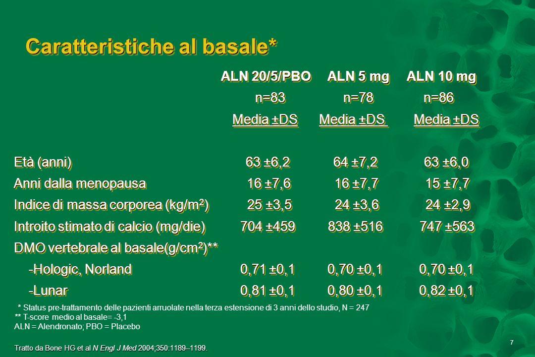 Caratteristiche al basale*