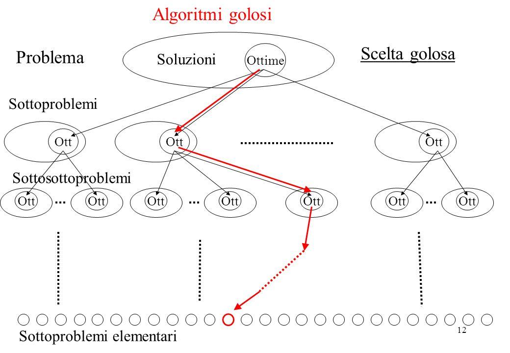 Algoritmi golosi Scelta golosa Problema Soluzioni Sottoproblemi
