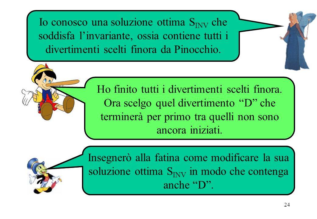 Io conosco una soluzione ottima SINV che soddisfa l'invariante, ossia contiene tutti i divertimenti scelti finora da Pinocchio.