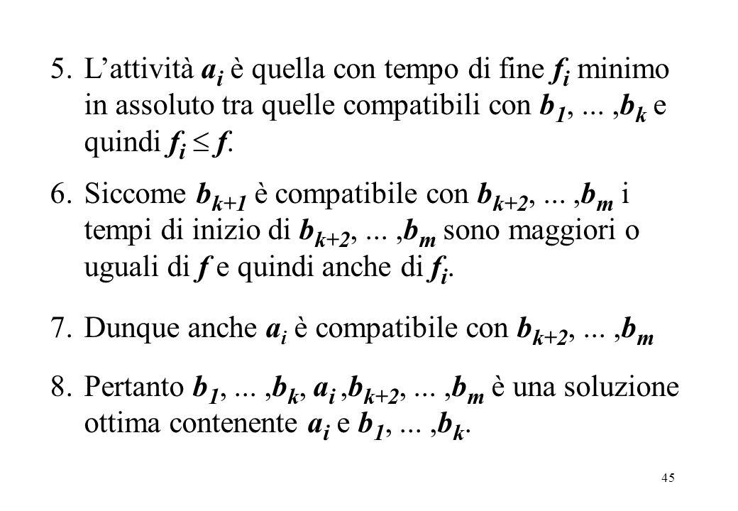 L'attività ai è quella con tempo di fine fi minimo in assoluto tra quelle compatibili con b1, ... ,bk e quindi fi  f.