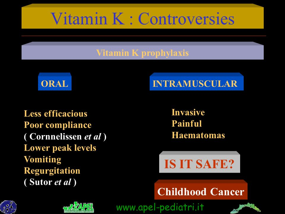 Vitamin K : Controversies
