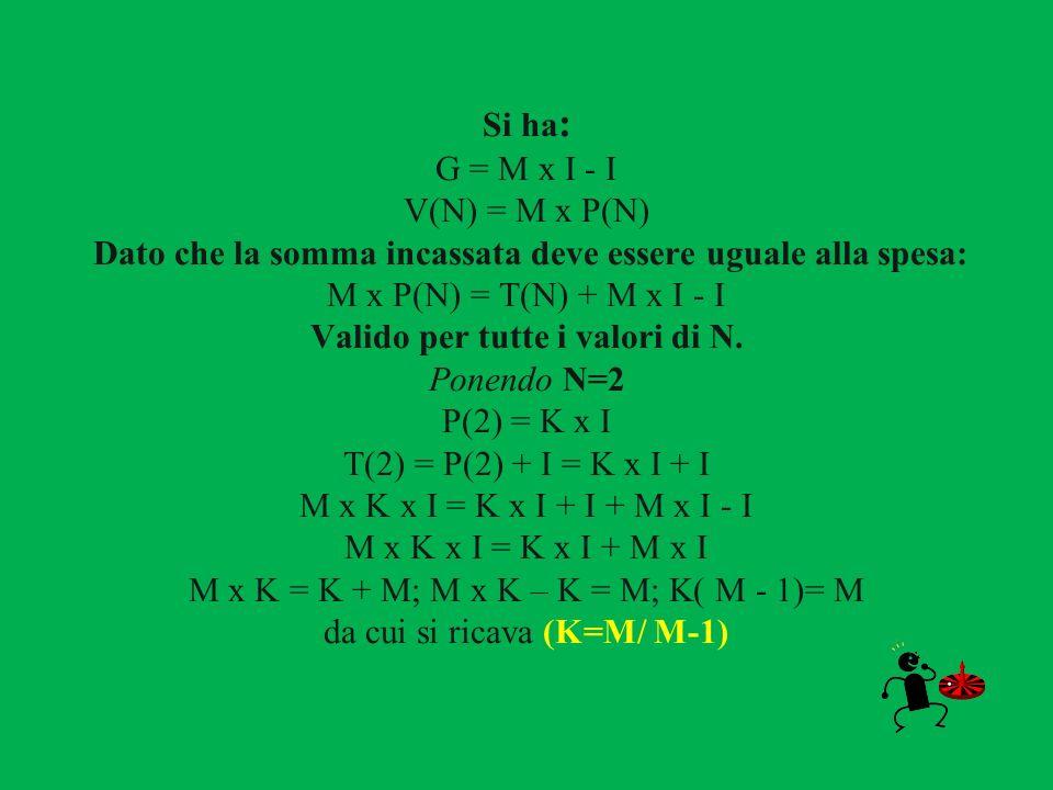 Si ha: G = M x I - I V(N) = M x P(N) Dato che la somma incassata deve essere uguale alla spesa: M x P(N) = T(N) + M x I - I Valido per tutte i valori di N.