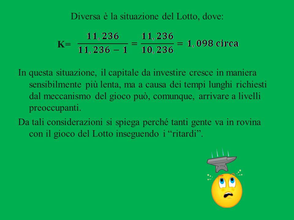 Diversa è la situazione del Lotto, dove: