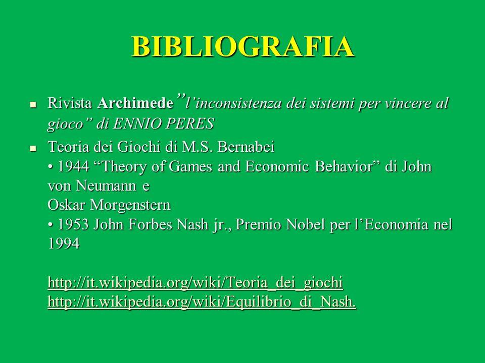BIBLIOGRAFIARivista Archimede l'inconsistenza dei sistemi per vincere al gioco di ENNIO PERES.
