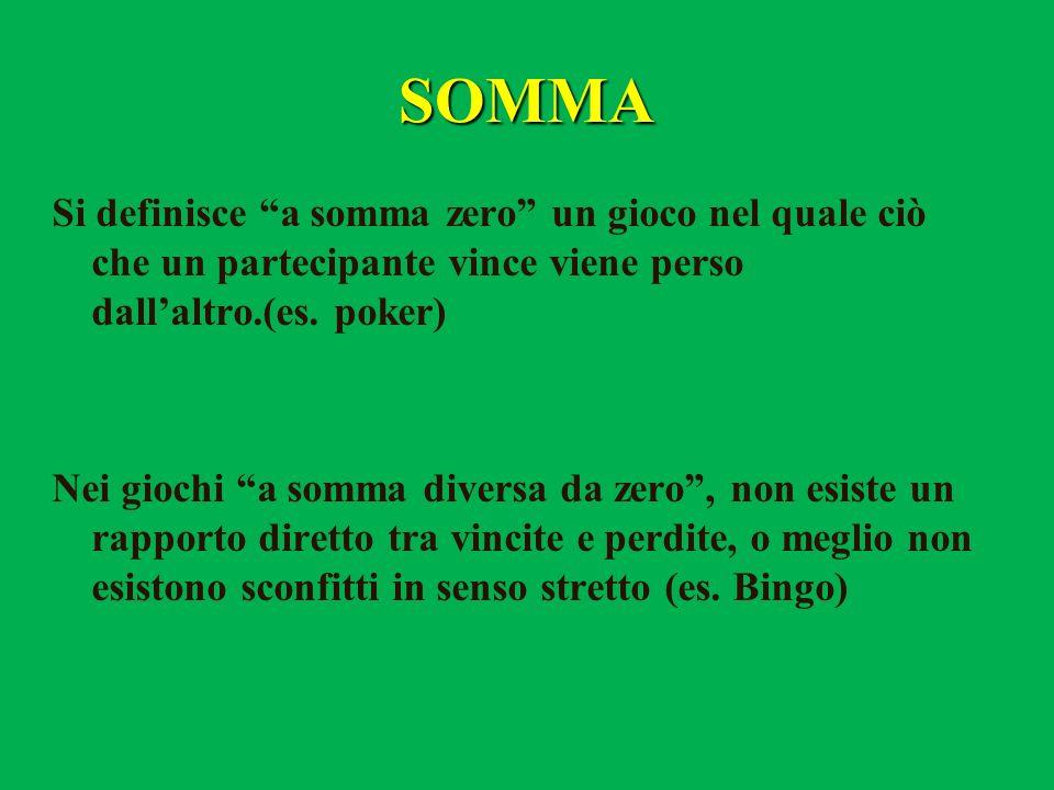 SOMMASi definisce a somma zero un gioco nel quale ciò che un partecipante vince viene perso dall'altro.(es. poker)