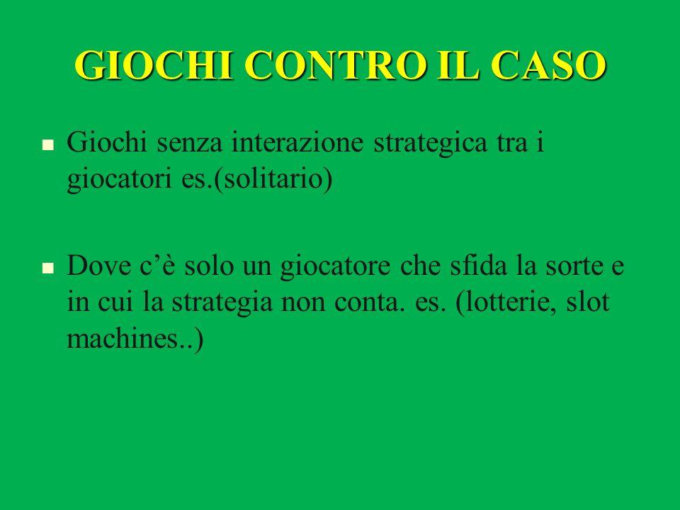 GIOCHI CONTRO IL CASO Giochi senza interazione strategica tra i giocatori es.(solitario)