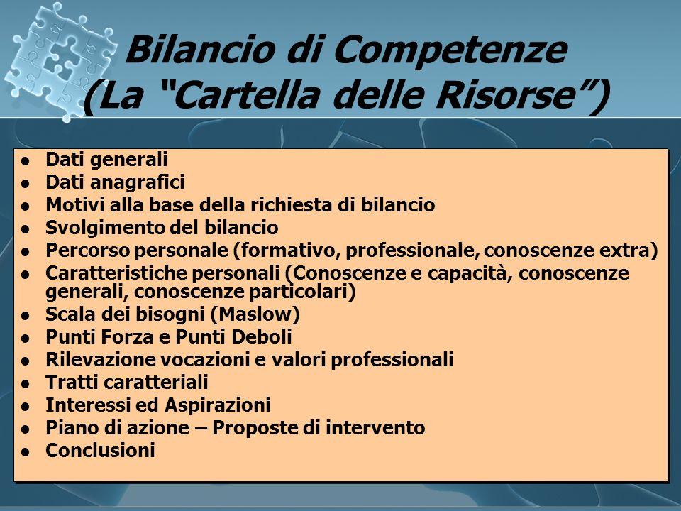 Bilancio di Competenze (La Cartella delle Risorse )