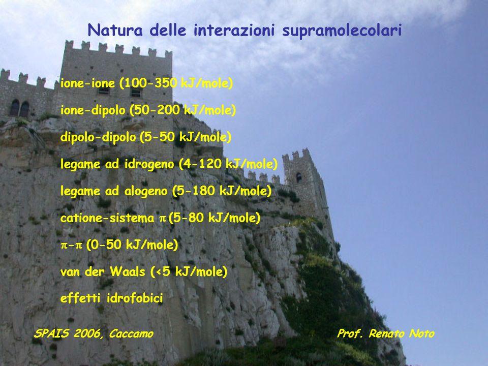 Natura delle interazioni supramolecolari