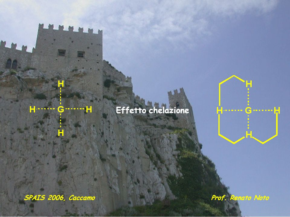 Effetto chelazione SPAIS 2006, Caccamo Prof. Renato Noto