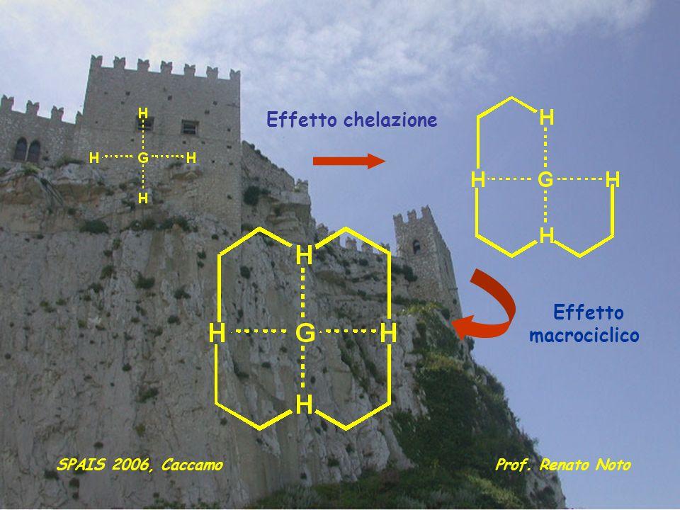 Effetto chelazione Effetto macrociclico SPAIS 2006, Caccamo