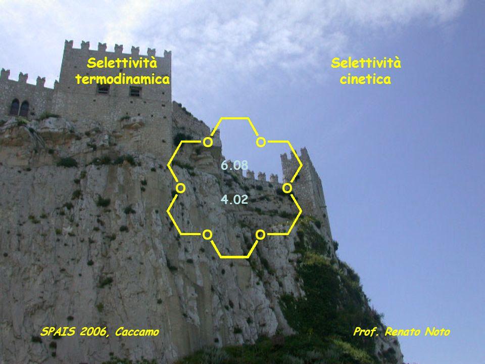 Selettività termodinamica Selettività cinetica