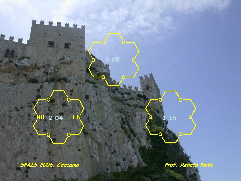 6.08 2.04 1.15 SPAIS 2006, Caccamo Prof. Renato Noto
