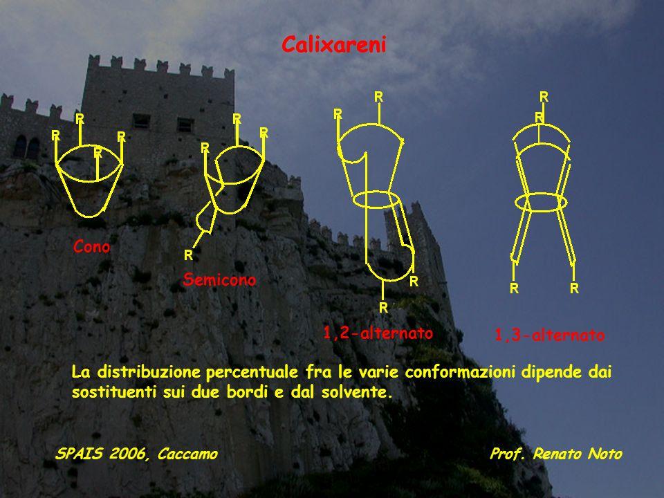 Calixareni Calixareni Cono Semicono 1,2-alternato 1,3-alternato