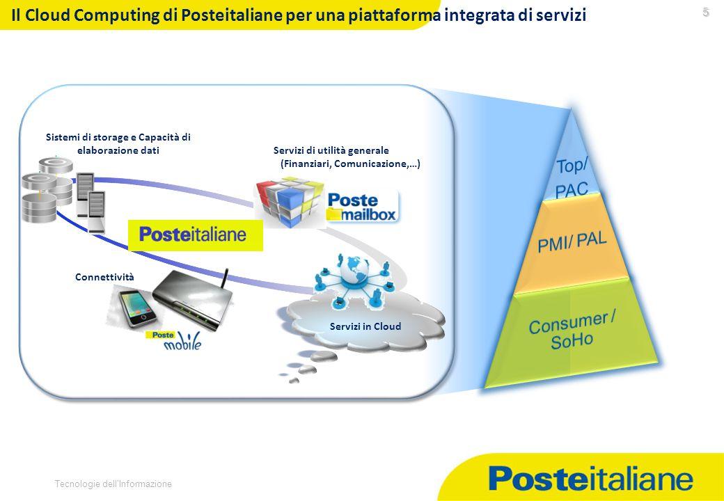 Il Cloud Computing di Posteitaliane per una piattaforma integrata di servizi