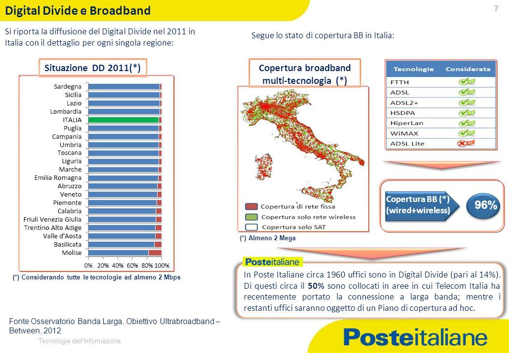 Copertura broadband multi-tecnologia (*)