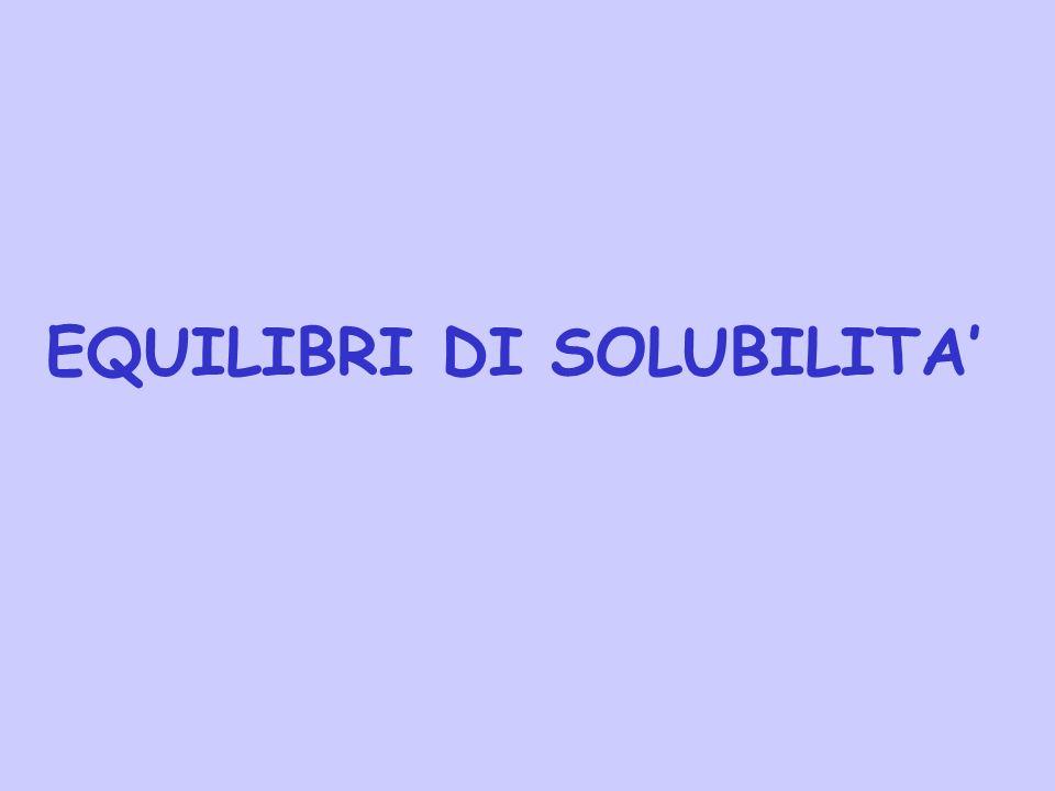 EQUILIBRI DI SOLUBILITA'