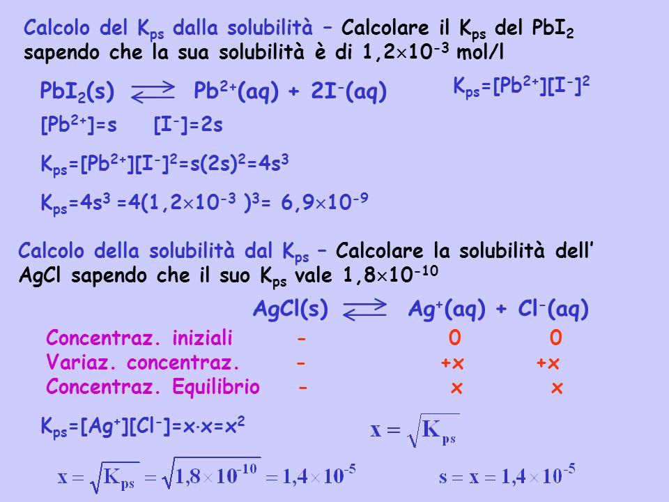 PbI2(s) Pb2+(aq) + 2I-(aq)