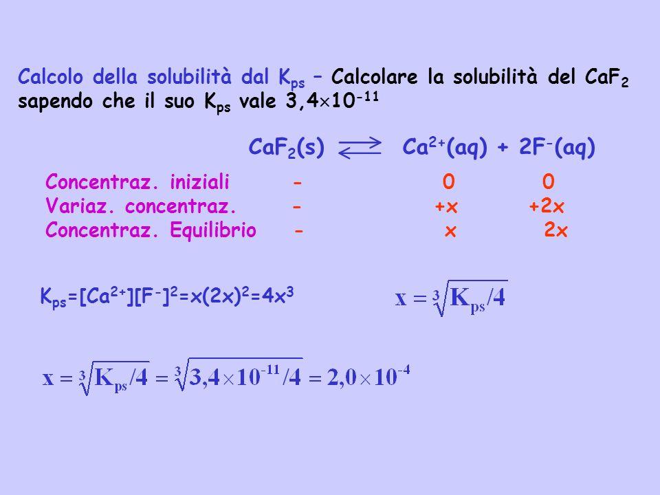 CaF2(s) Ca2+(aq) + 2F-(aq)