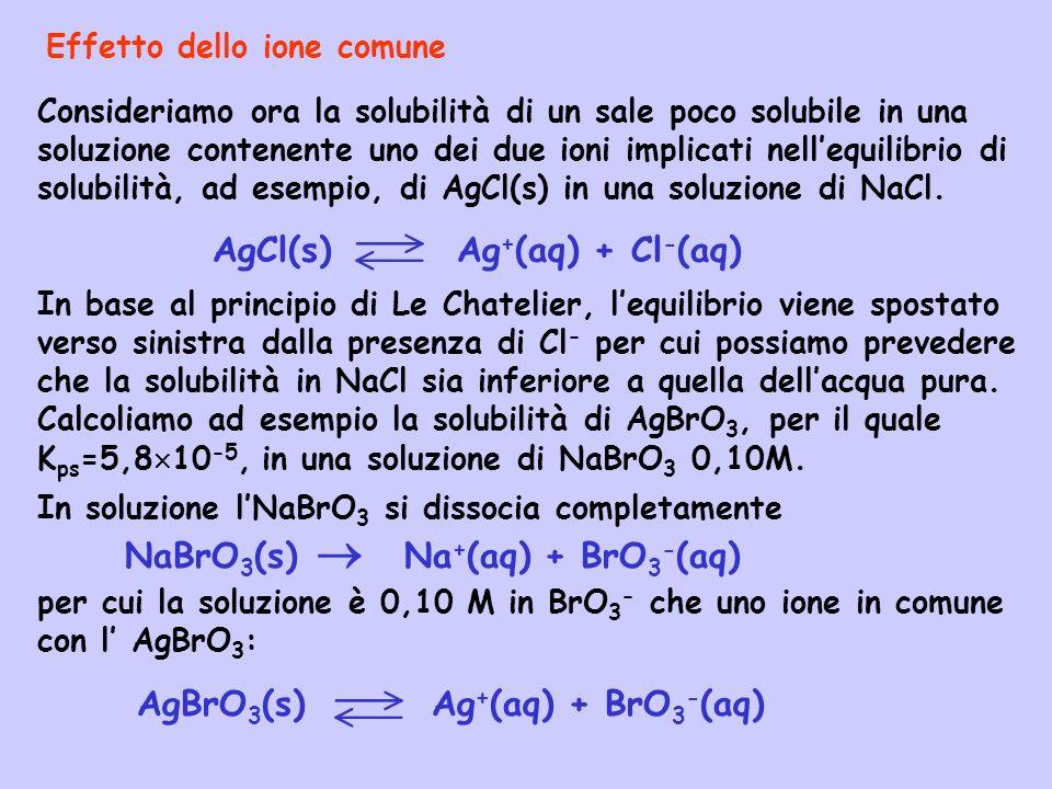 AgCl(s) Ag+(aq) + Cl-(aq)