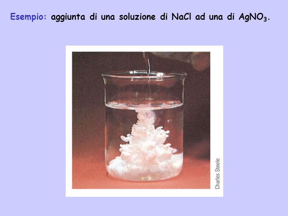 Esempio: aggiunta di una soluzione di NaCl ad una di AgNO3.