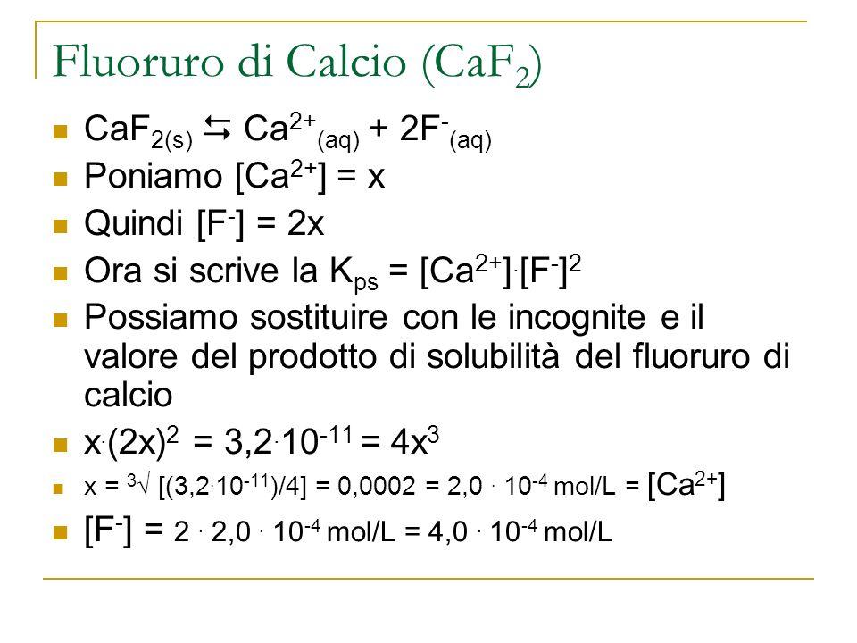 Fluoruro di Calcio (CaF2)