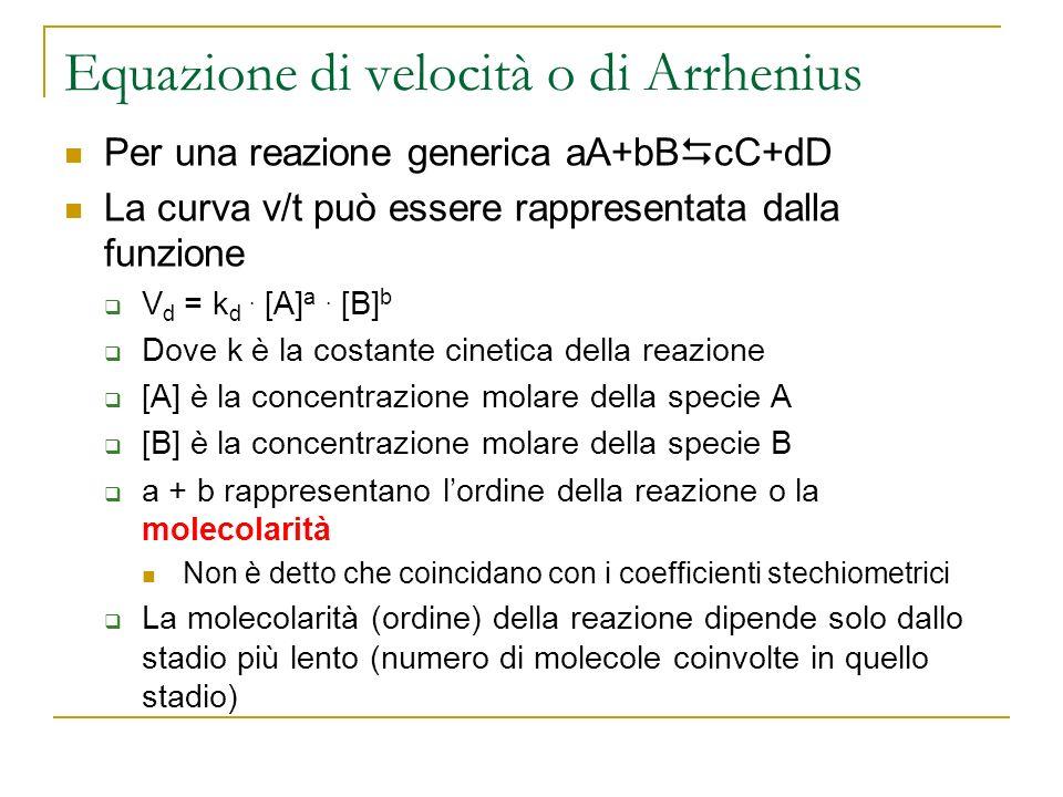 Equazione di velocità o di Arrhenius