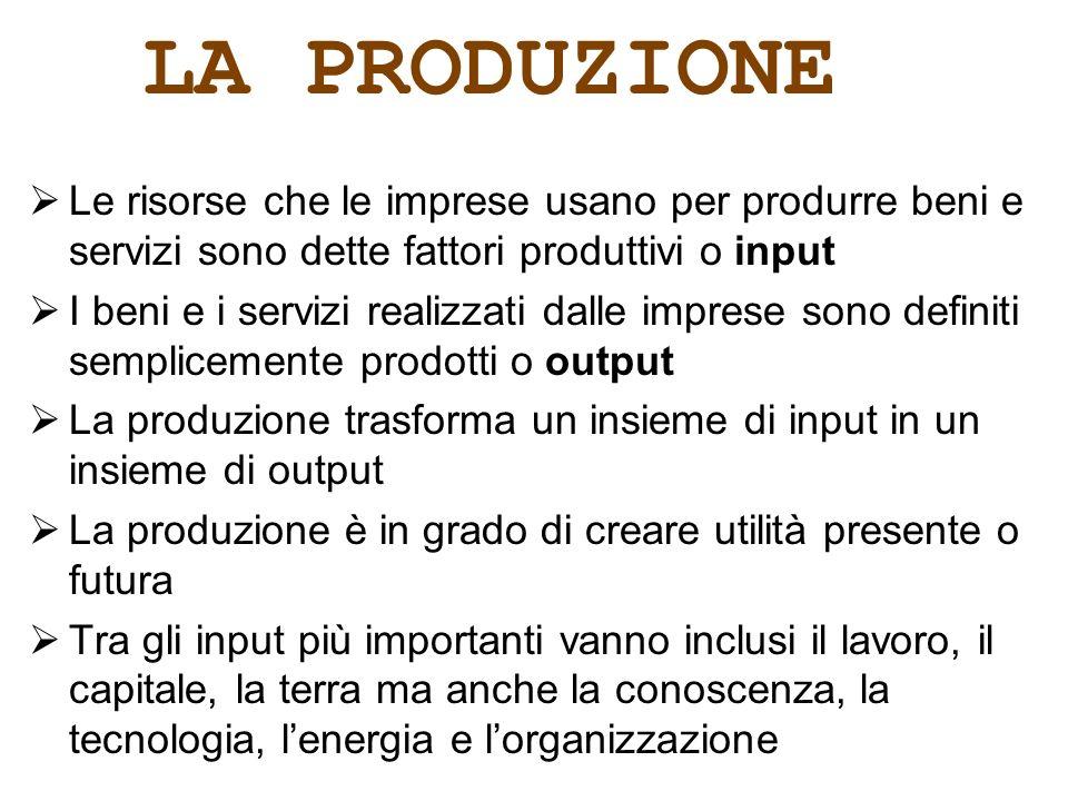 LA PRODUZIONE Le risorse che le imprese usano per produrre beni e servizi sono dette fattori produttivi o input.
