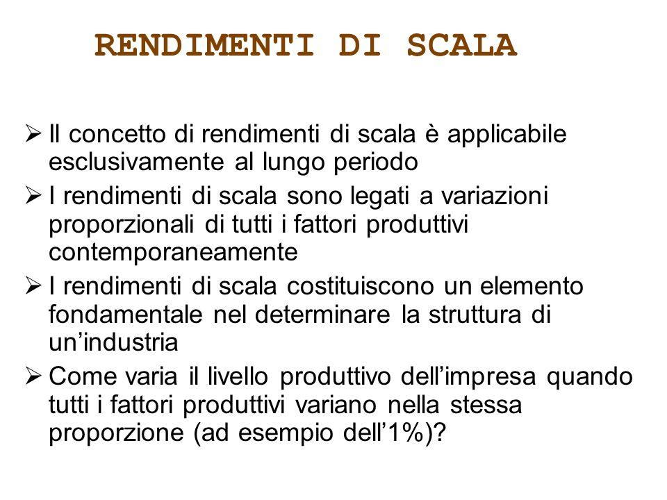RENDIMENTI DI SCALA Il concetto di rendimenti di scala è applicabile esclusivamente al lungo periodo.