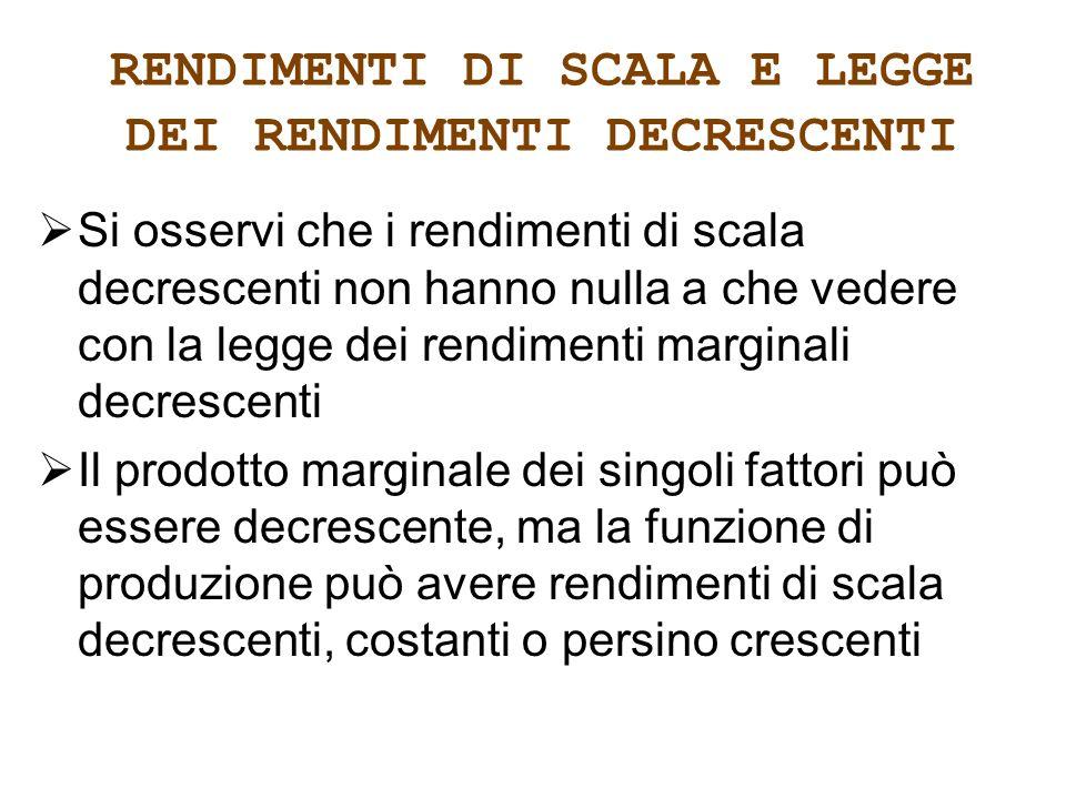 RENDIMENTI DI SCALA E LEGGE DEI RENDIMENTI DECRESCENTI