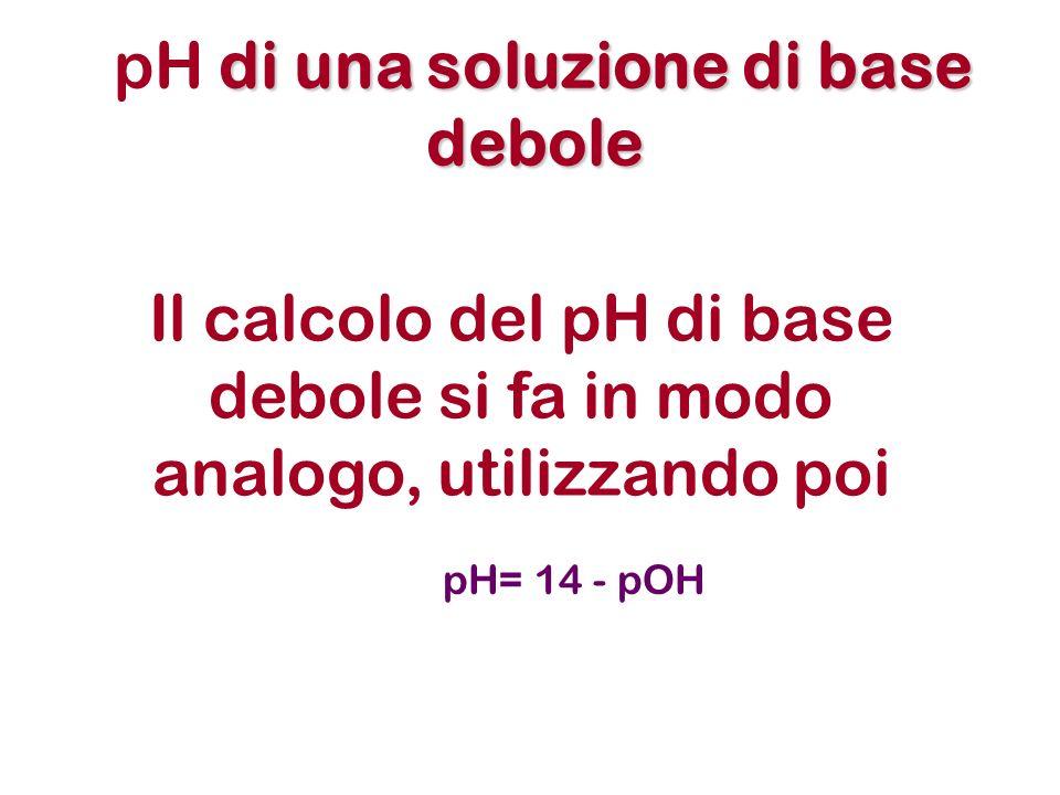 pH di una soluzione di base debole