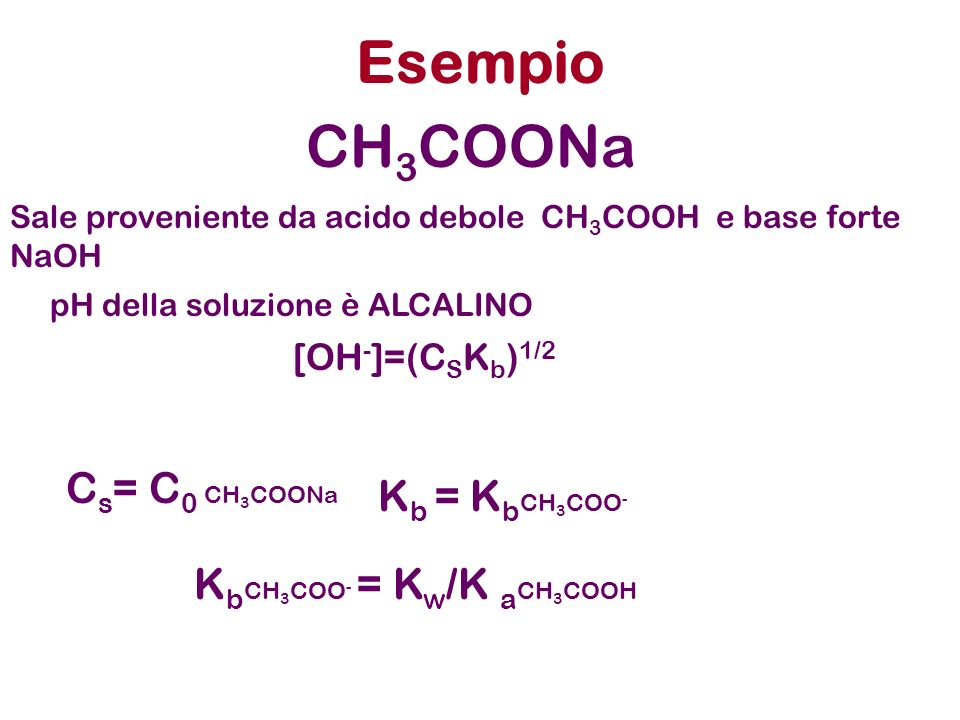 Esempio CH3COONa Cs= C0 CH3COONa Kb = KbCH3COO-