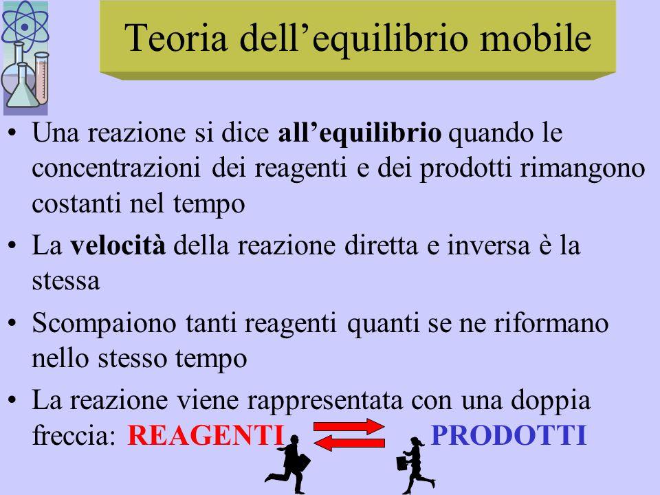 Teoria dell'equilibrio mobile