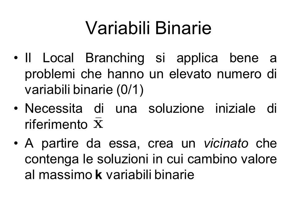 Variabili Binarie Il Local Branching si applica bene a problemi che hanno un elevato numero di variabili binarie (0/1)