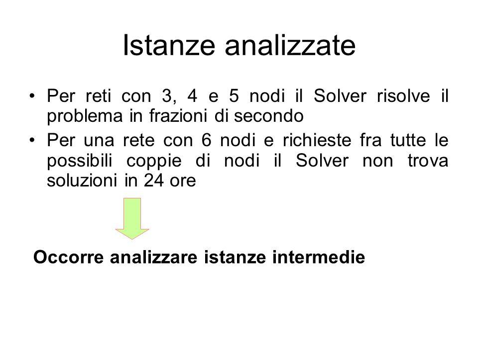 Istanze analizzate Per reti con 3, 4 e 5 nodi il Solver risolve il problema in frazioni di secondo.
