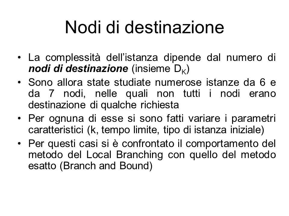Nodi di destinazione La complessità dell'istanza dipende dal numero di nodi di destinazione (insieme DK)