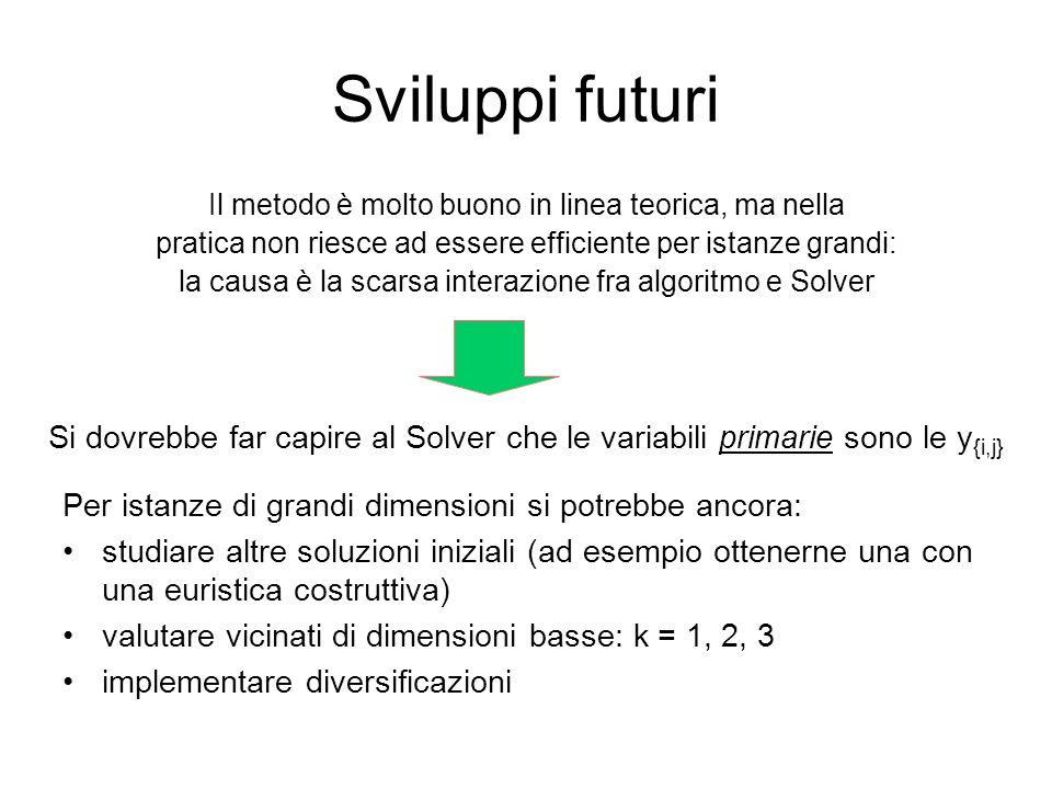 Sviluppi futuri Il metodo è molto buono in linea teorica, ma nella. pratica non riesce ad essere efficiente per istanze grandi: