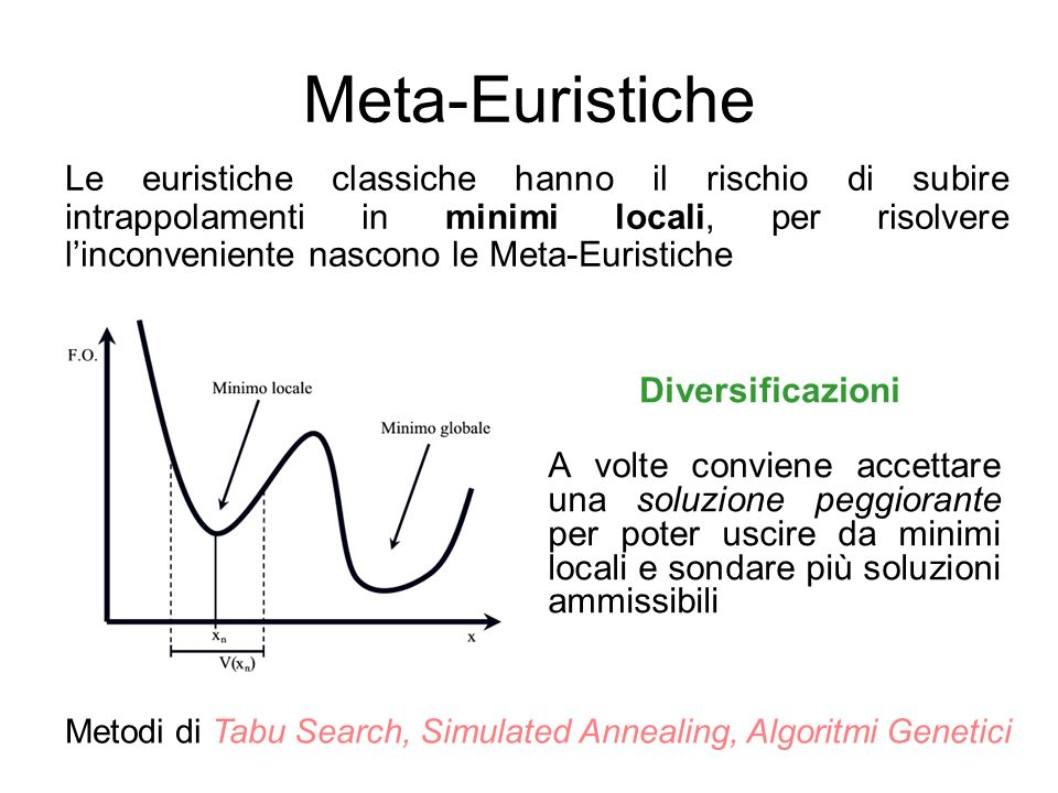 Meta-Euristiche