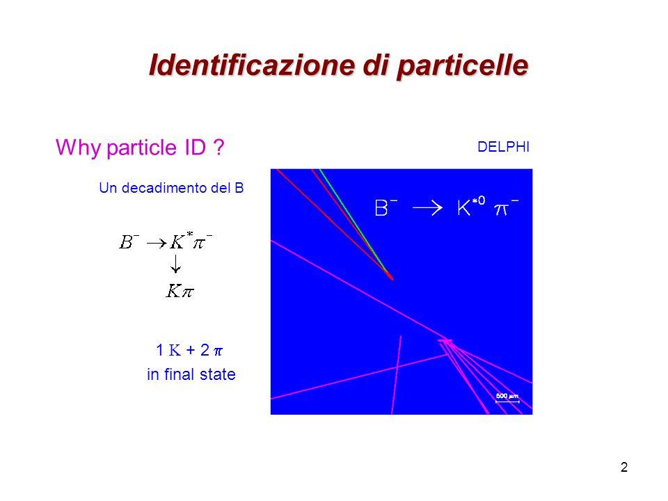 Identificazione di particelle