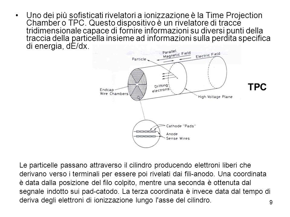 Uno dei più sofisticati rivelatori a ionizzazione è la Time Projection Chamber o TPC. Questo dispositivo è un rivelatore di tracce tridimensionale capace di fornire informazioni su diversi punti della traccia della particella insieme ad informazioni sulla perdita specifica di energia, dE/dx.