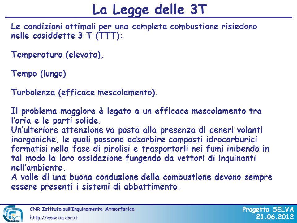 La Legge delle 3T 17/02/09. Le condizioni ottimali per una completa combustione risiedono nelle cosiddette 3 T (TTT):
