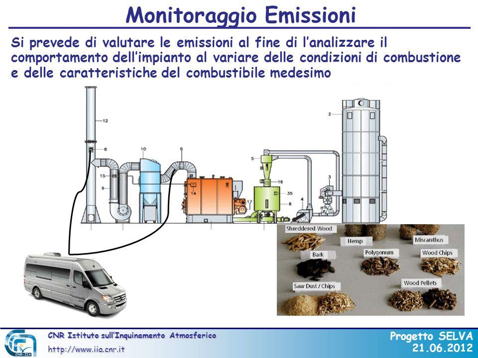 Monitoraggio Emissioni