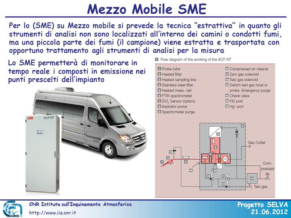 Mezzo Mobile SME