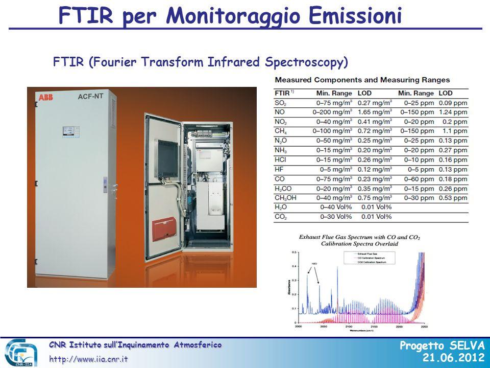 FTIR per Monitoraggio Emissioni