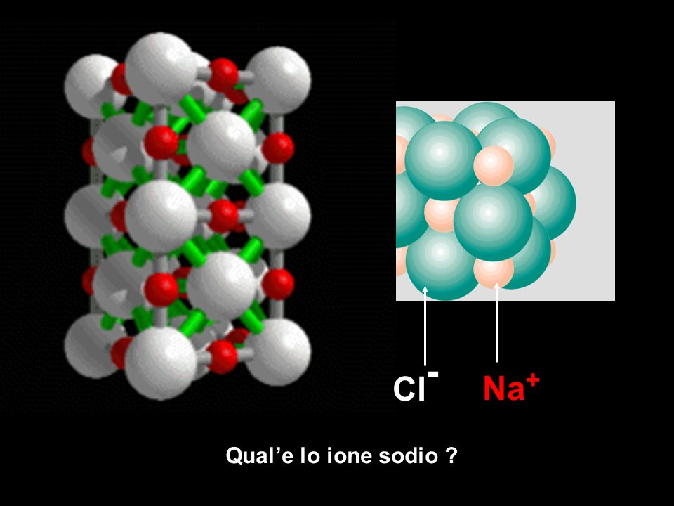 Na+ Cl- Qual'e lo ione sodio